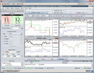 Jforex multiple strategies