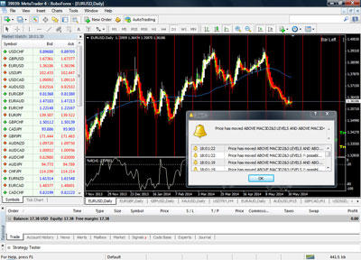 Forex expert advisor reviews