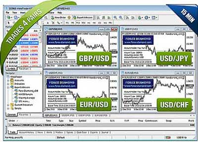 Demo software forex trading xpert