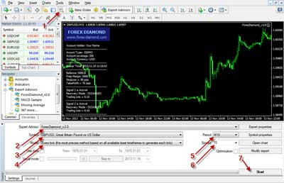 Forex news analysis websites
