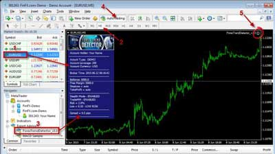 Forex pairs that trend well